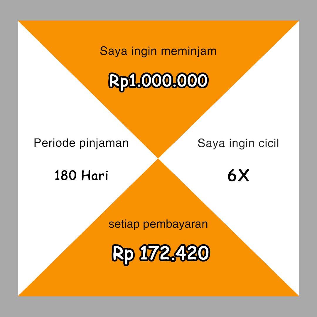 Cash Advance Pinjaman Tanpa Agunan Cepat Competitive Intelligence Ad Analysis By Socialpeta